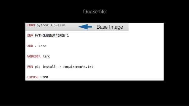 This is now the root of all commands Dockerfile
