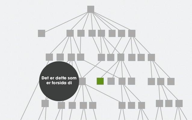 oslo.kommune.no Google «åpningstider grønmo» Døme: «Grønmo»