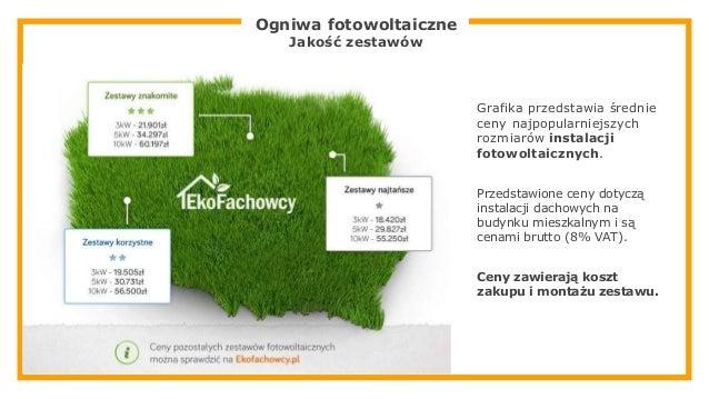 Ogniwa fotowoltaiczne Jakość zestawów Grafika przedstawia średnie ceny najpopularniejszych rozmiarów instalacji fotowoltai...