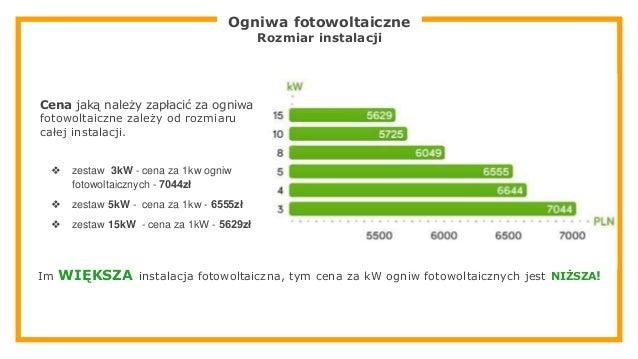 Ogniwa fotowoltaiczne Rozmiar instalacji Cena jaką należy zapłacić za ogniwa fotowoltaiczne zależy od rozmiaru całej insta...
