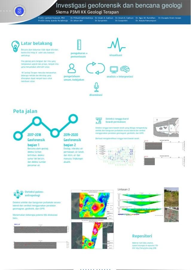 Investigasi geoforensik dan bencana geologi Skema P3MI KK Geologi Terapan Prof.Ir. Lambok Hutasoit, PhD Prof.Dr. Deny Juan...