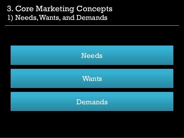 Kotler Keller Marketing Management 15th Edition Chapter 01
