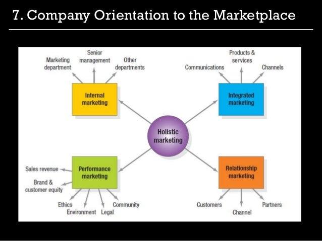 marketing management kotler keller chapter summaries Amazoncom: marketing management, student value edition (15th edition) (9780134236933): philip t kotler, kevin lane keller: books.