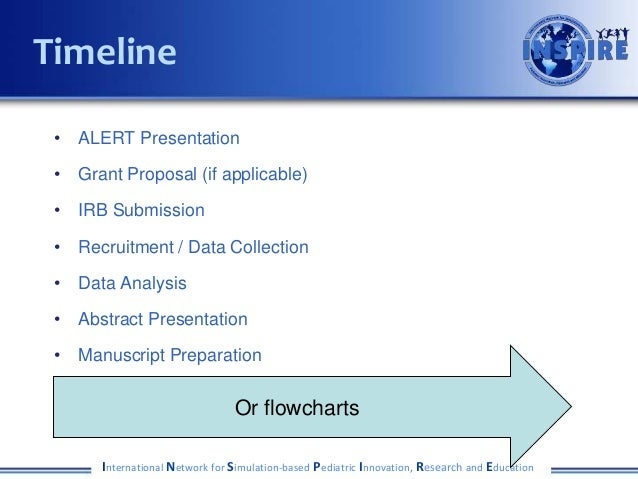 • ALERT Presentation • Grant Proposal (if applicable) • IRB Submission • Recruitment / Data Collection • Data Analysis • A...