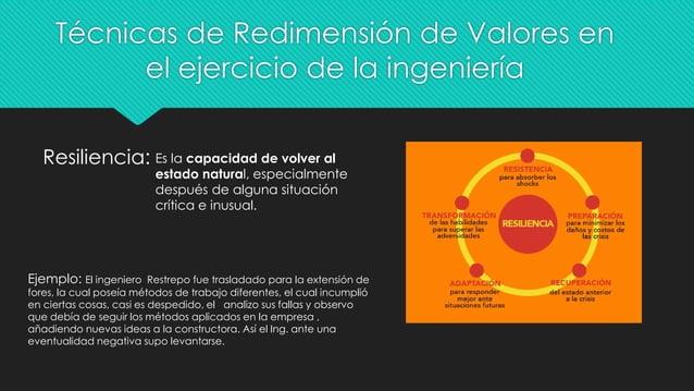 Técnicas de Redimensión de Valores en el ejercicio de la ingeniería Resiliencia: Es la capacidad de volver al estado natur...