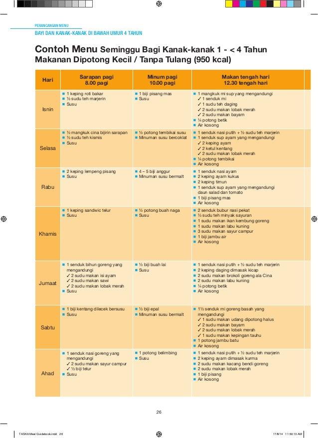 Garis Panduan menu taska KKM