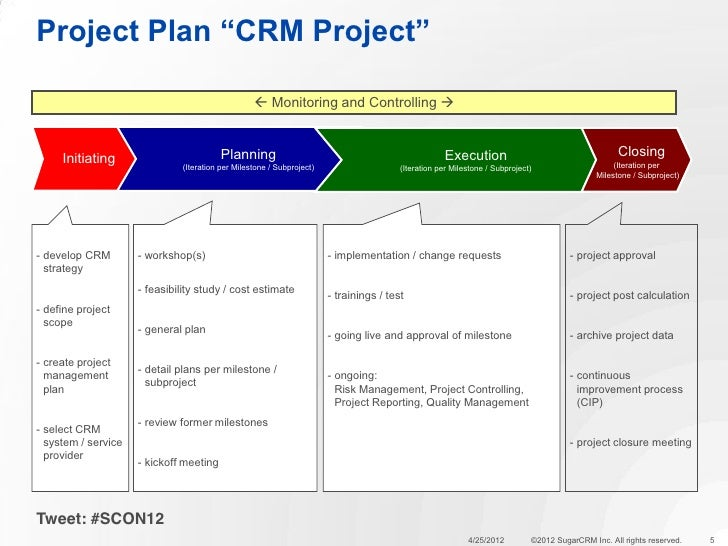 Crm 101 session 7 best practices for your crm implementation for Software implementation plan template