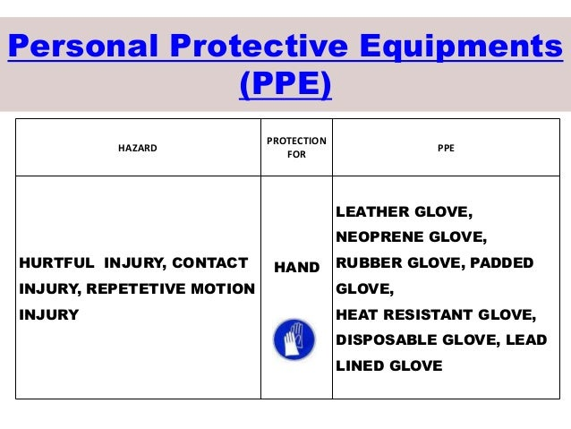 Personal protective equipment essays