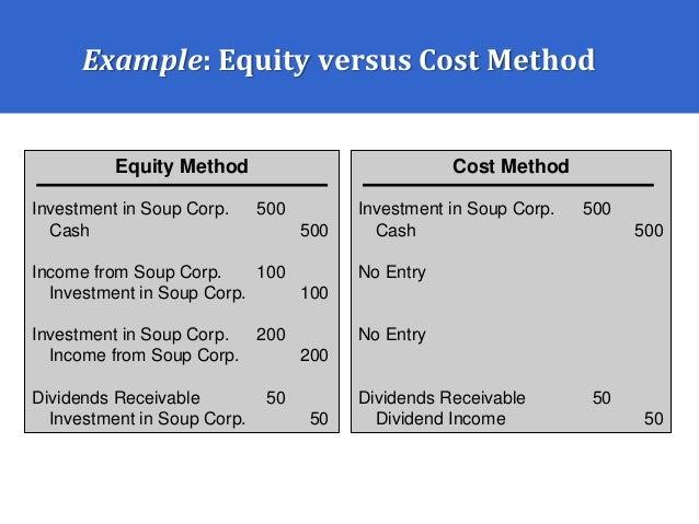 Liquidating dividend cost method example