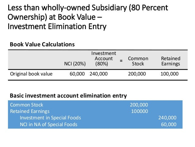 Consolidating financial statements eliminating entries for consolidation