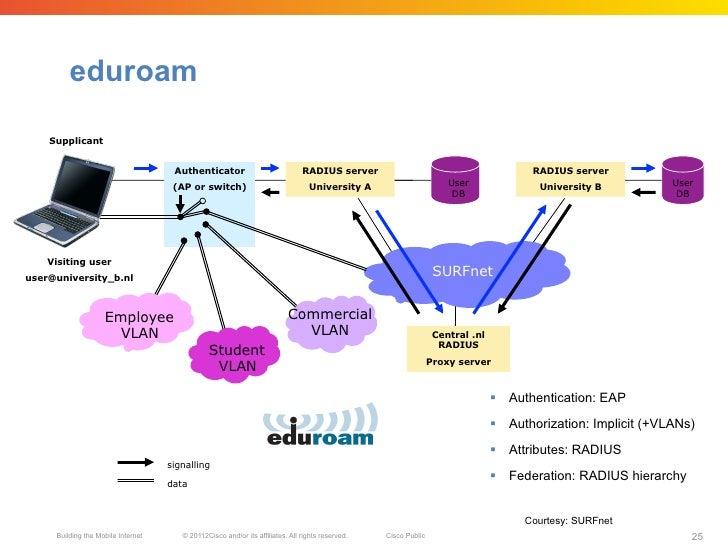download Unternehmenskooperationen in