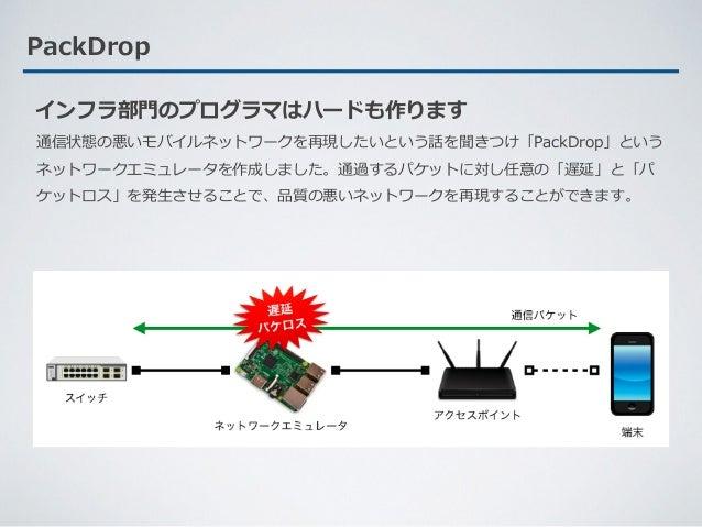 PackDrop インフラ部⾨のプログラマはハードも作ります 通信状態の悪いモバイルネットワークを再現したいという話を聞きつけ「PackDrop」という ネットワークエミュレータを作成しました。通過するパケットに対し任意の「遅延」と「パ ケット...
