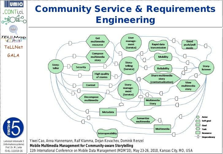 Community Service & Requirements                                      EngineeringTeLLNet    GALALehrstuhl Informatik 5   Y...