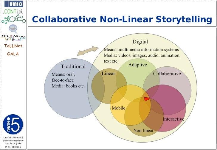 Collaborative Non-Linear StorytellingTeLLNet    GALALehrstuhl Informatik 5(Informationssysteme)   Prof. Dr. M. Jarke  I5-K...