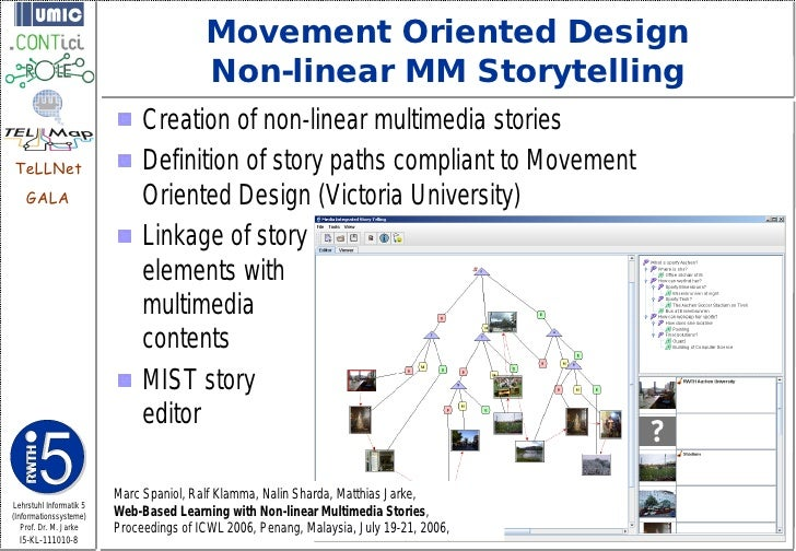 Movement Oriented Design                                         Non-linear MM Storytelling                              C...