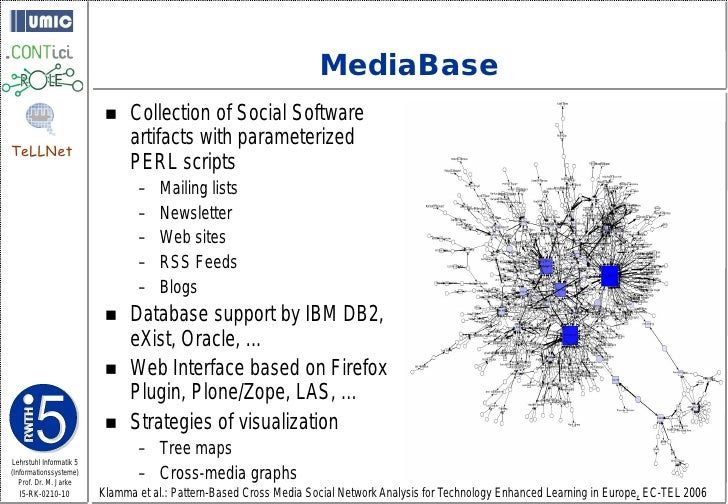 MediaBase                               Collection of Social Software                                artifacts with param...