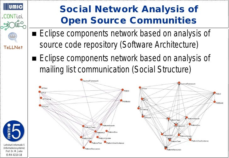 Social Network Analysis of                                  Open Source Communities                           Eclipse com...