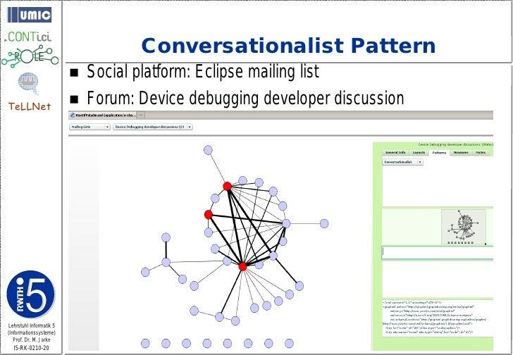 Conversationalist Pattern                             Social platform: Eclipse mailing list TeLLNet                      ...