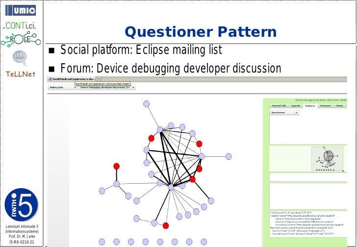 Questioner Pattern                             Social platform: Eclipse mailing list TeLLNet                            ...