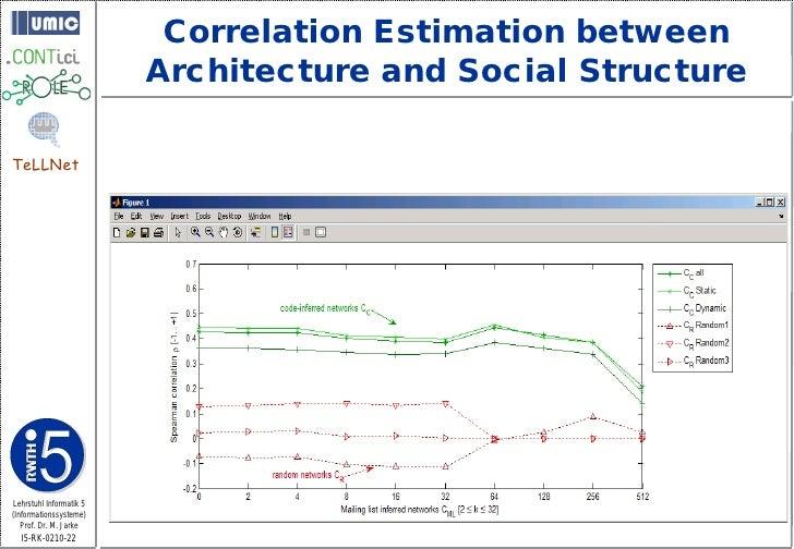 Correlation Estimation between                          Architecture and Social Structure  TeLLNet     Lehrstuhl Informati...