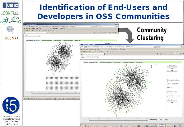 Identification of End-Users and                          Developers in OSS Communities                                    ...