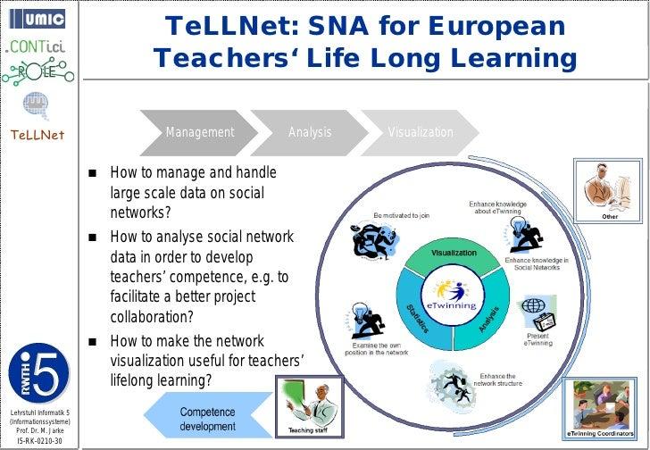 TeLLNet: SNA for European                                     Teachers' Life Long Learning  TeLLNet                       ...
