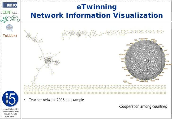 eTwinning                             Network Information Visualization  TeLLNet                              • Teacher ne...
