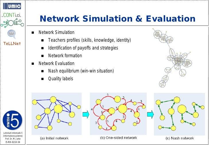 Network Simulation & Evaluation                             Network Simulation                                  Teachers...