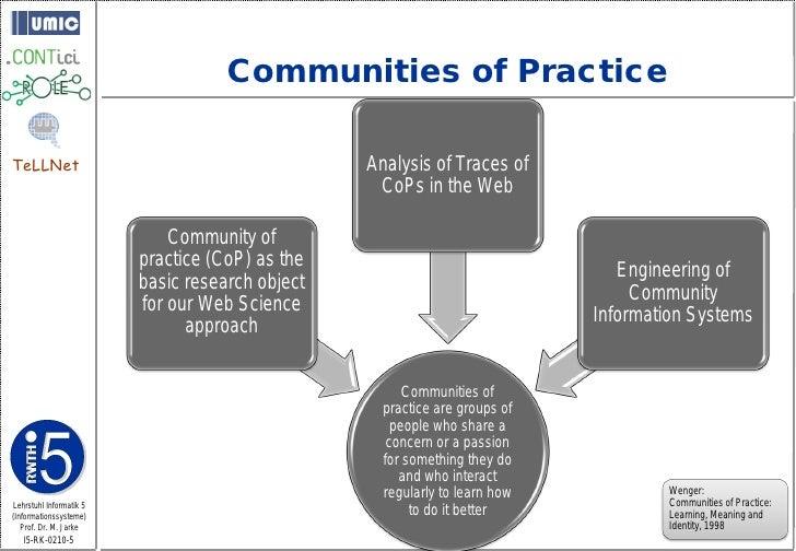 Communities of Practice  TeLLNet                                          Analysis of Traces of                           ...