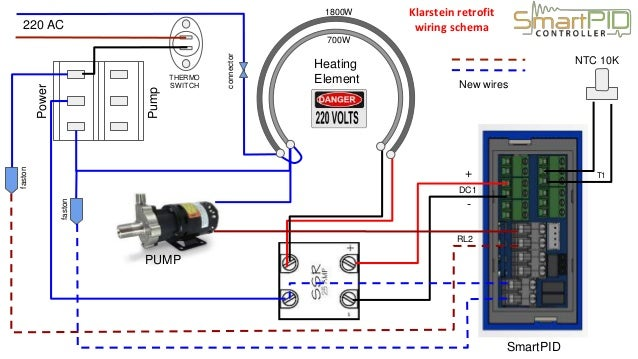 Contemporary 220 Volt Pid Wiring Diagram Frieze - Electrical Diagram ...