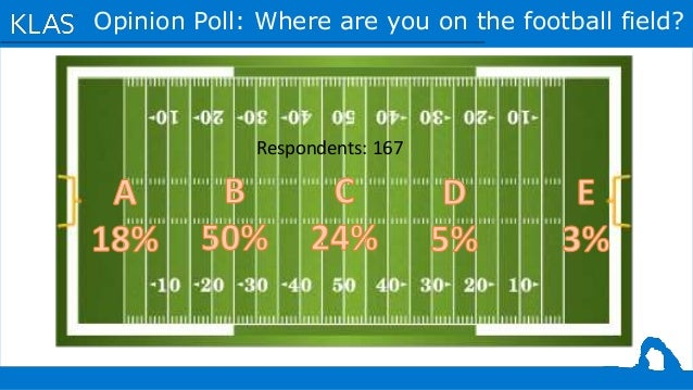 Opinion Poll: Where are you on the football field? Respondents: 167