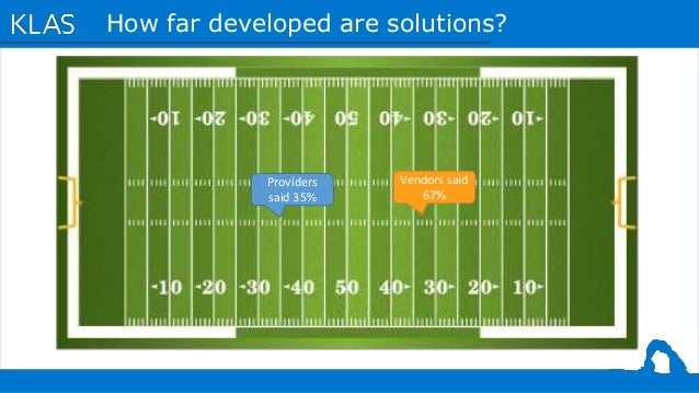 How far developed are solutions? Providers said 35% Vendors said 67%