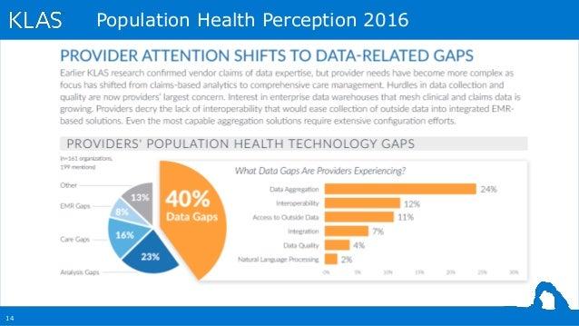14 Population Health Perception 2016