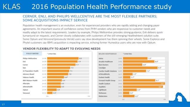 17 2016 Population Health Performance study
