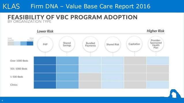 4 Firm DNA – Value Base Care Report 2016