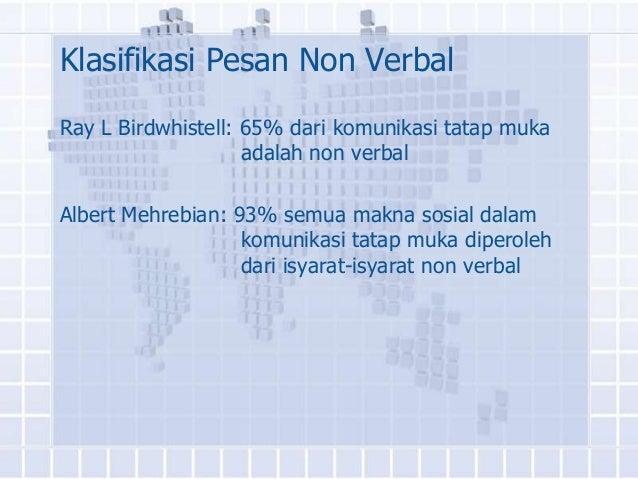 Klasifikasi pesan non verbal dan konsep waktu Slide 2