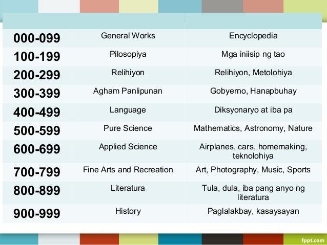 Klasipikasyon dewey decimal – Dewey Decimal Worksheet