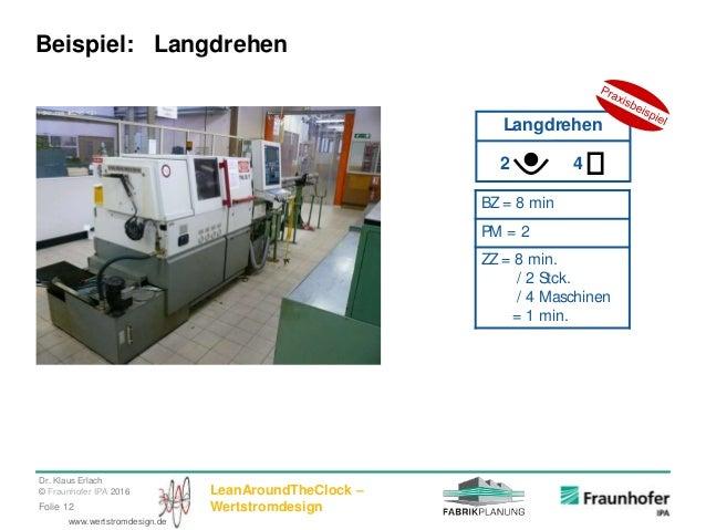 Dr. Klaus Erlach © Fraunhofer IPA 2016 LeanAroundTheClock – WertstromdesignFolie 12 www.wertstromdesign.de BZ = 8 min PM =...