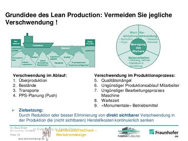 Dr. Klaus Erlach © Fraunhofer IPA 2016 LeanAroundTheClock – WertstromdesignFolie 19 www.wertstromdesign.de Grundidee des L...
