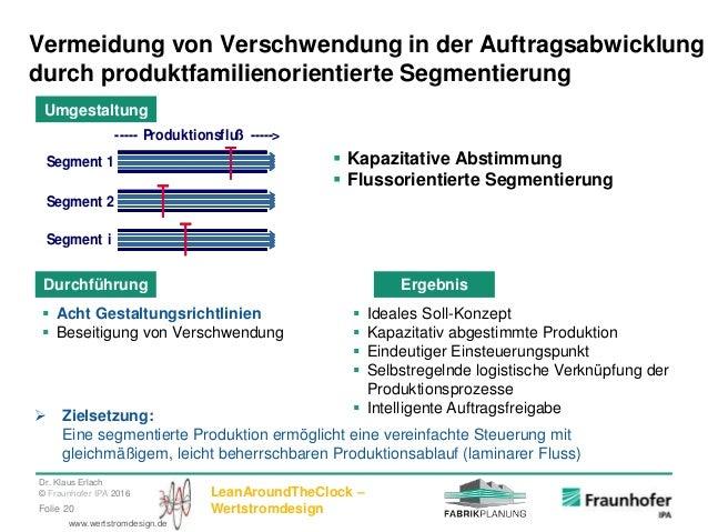 Dr. Klaus Erlach © Fraunhofer IPA 2016 LeanAroundTheClock – WertstromdesignFolie 20 www.wertstromdesign.de Segment 1 Segme...