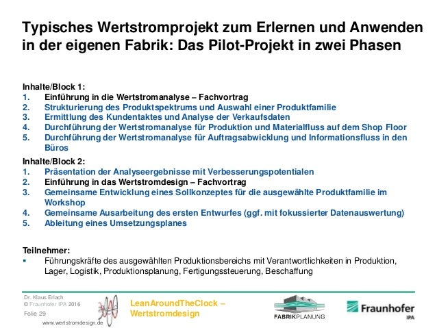 Dr. Klaus Erlach © Fraunhofer IPA 2016 LeanAroundTheClock – WertstromdesignFolie 29 www.wertstromdesign.de Typisches Werts...