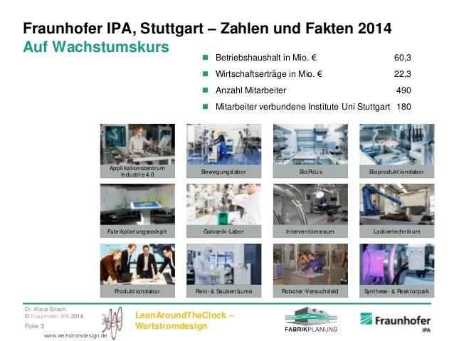 Dr. Klaus Erlach © Fraunhofer IPA 2016 LeanAroundTheClock – WertstromdesignFolie 3 www.wertstromdesign.de Fraunhofer IPA, ...