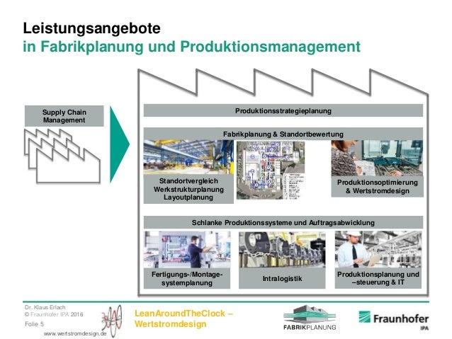 Dr. Klaus Erlach © Fraunhofer IPA 2016 LeanAroundTheClock – WertstromdesignFolie 5 www.wertstromdesign.de Leistungsangebot...