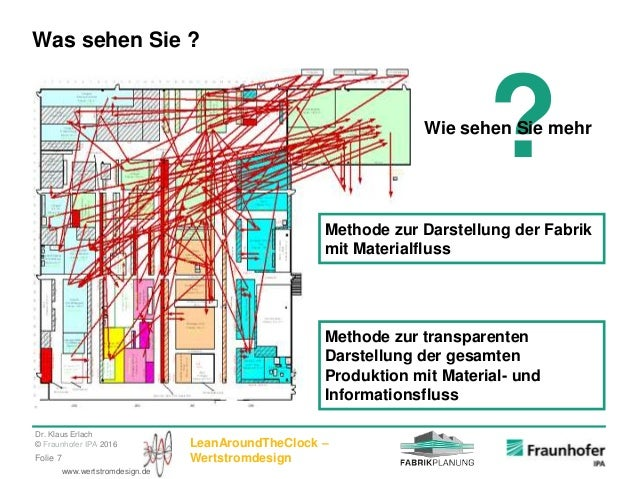 Dr. Klaus Erlach © Fraunhofer IPA 2016 LeanAroundTheClock – WertstromdesignFolie 7 www.wertstromdesign.de Was sehen Sie ? ...
