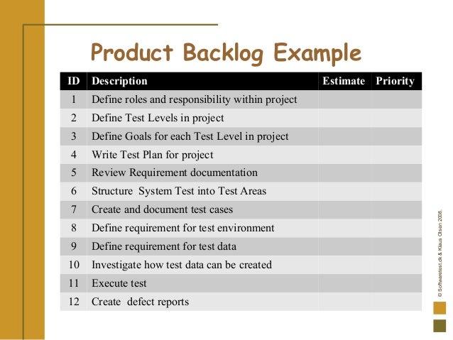 ©Softwaretest.dk&KlausOlsen2008. Product Backlog Example ID Description Estimate Priority 1 Define roles and responsibilit...