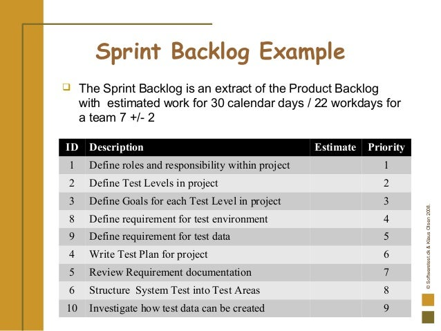 ©Softwaretest.dk&KlausOlsen2008. Sprint Backlog Example ID Description Estimate Priority 1 Define roles and responsibility...