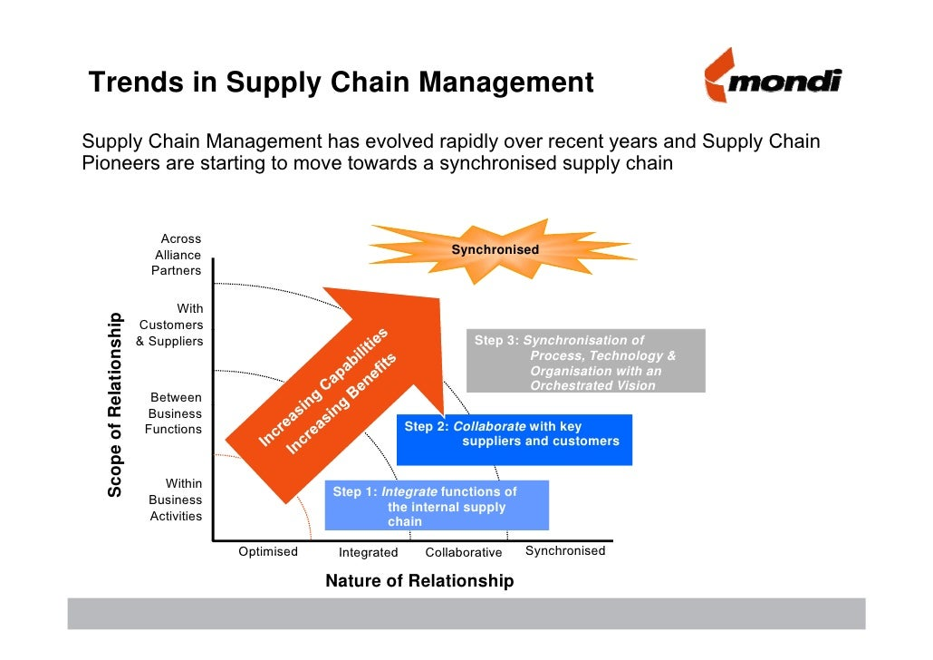 supply chain management in seafood essay Supply chain management – essay sample integral to the success of any commercial venture depends on the efficiency of the supply chain management system in use.