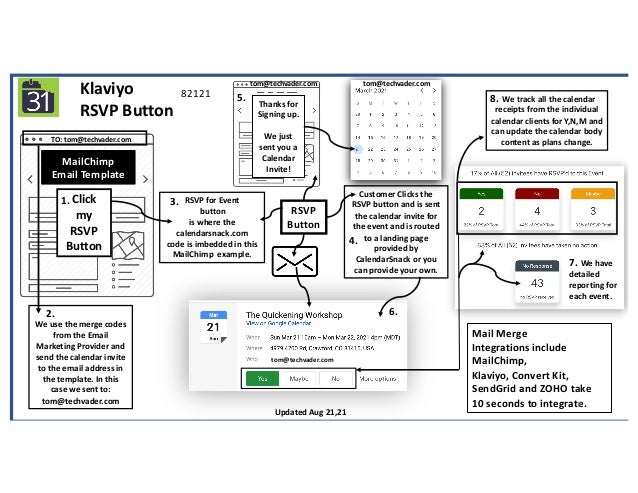 Klaviyo and Calendarsnack 82221 Slide 3