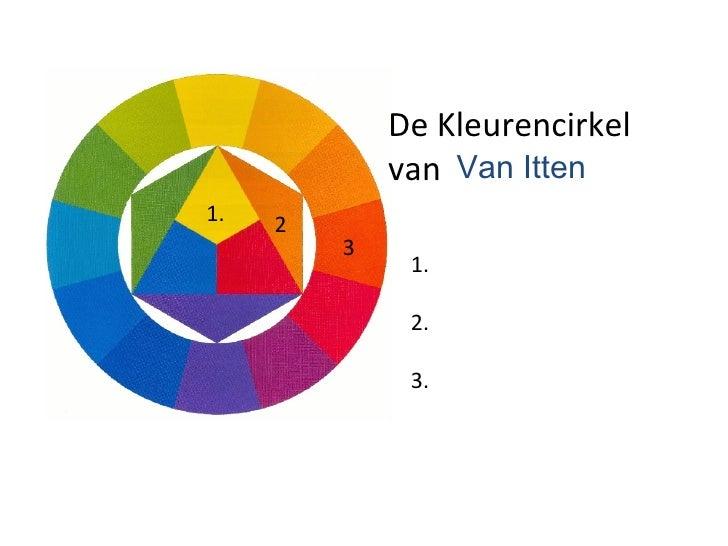 De Kleurencirkel van Van Itten 1.  2.  3.  2 1.  3