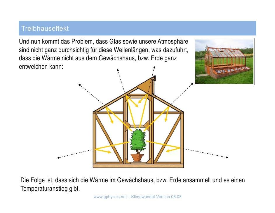 Co2 Düngung Gewächshaus